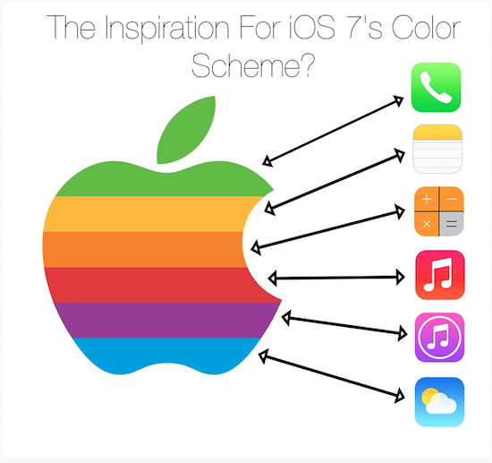 apple_ios7_scheme