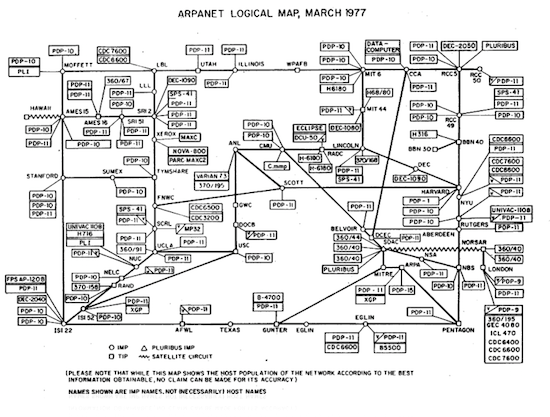 arpanet_logical_map_1977