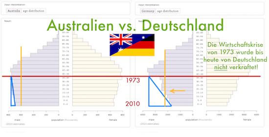 germany_vs_australia_1973_550