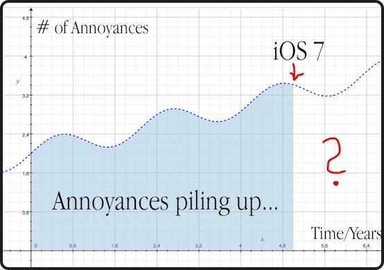 ios_annoyances_smart