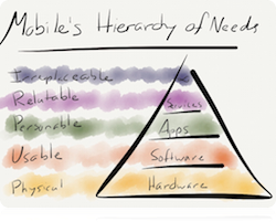 mobile_hierarchy_of_needs_250