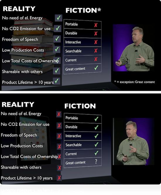 realitycheck_ibooks2_550